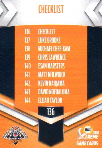 2018 NRL Xtreme 10-Card Base Team Set Wests Tigers